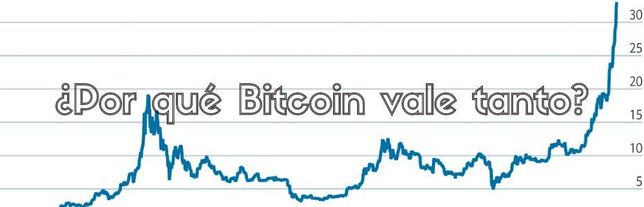 Bitcoin chart con rótulo que dice por qué bitcoin vale tanto